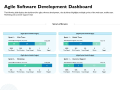Waterfall Project Prioritization Methodology Agile Software Development Dashboard Structure PDF