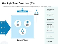 Waterfall Project Prioritization Methodology Our Agile Team Structure Scrum Ppt Slides Master Slide PDF