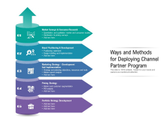 Ways And Methods For Deploying Channel Partner Program Ppt PowerPoint Presentation Show Inspiration PDF