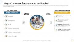 Ways Customer Behavior Can Be Studied Ppt Layouts Background Designs PDF