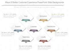 Ways Of Better Customer Experience Powerpoint Slide Backgrounds