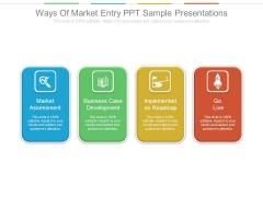 Ways Of Market Entry Ppt Sample Presentations