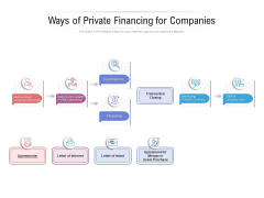 Ways Of Private Financing For Companies Ppt PowerPoint Presentation Gallery Demonstration PDF