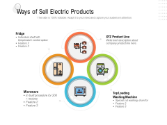 Ways Of Sell Electric Products Ppt PowerPoint Presentation Icon Microsoft PDF