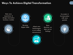 Ways To Achieve Digital Transformation Ppt PowerPoint Presentation Model Inspiration