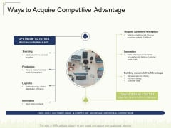 Ways To Acquire Competitive Advantage Innovation Ppt Icon Images PDF