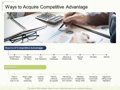 Ways To Acquire Competitive Advantage Ppt Slides Outfit PDF