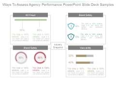 Ways To Assess Agency Performance Powerpoint Slide Deck Samples