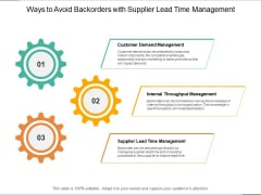 Ways To Avoid Backorders With Supplier Lead Time Management Ppt PowerPoint Presentation Portfolio Objects