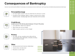 Ways To Bounce Back From Insolvency Consequences Of Bankruptcy Demonstration PDF