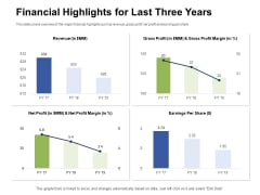 Ways To Bounce Back From Insolvency Financial Highlights For Last Three Years Microsoft PDF