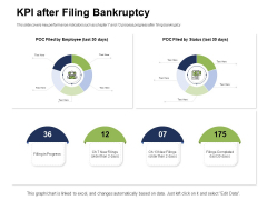 Ways To Bounce Back From Insolvency KPI After Filing Bankruptcy Ppt Summary Introduction PDF