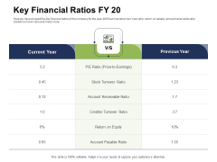 Ways To Bounce Back From Insolvency Key Financial Ratios FY 20 Ppt Styles Gridlines PDF
