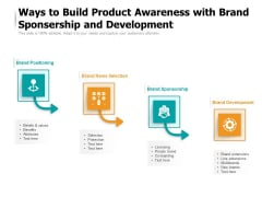 Ways To Build Product Awareness With Brand Sponsership And Development Ppt PowerPoint Presentation Gallery Slides PDF
