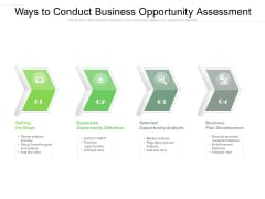 Ways To Conduct Business Opportunity Assessment Ppt PowerPoint Presentation Styles Example PDF