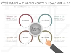 Ways To Deal With Under Performers Powerpoint Guide