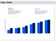 Ways To Design Impactful Trading Solution Bar Chart Ppt PowerPoint Presentation Layouts Design Templates PDF