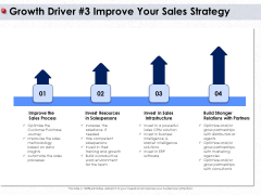 Ways To Design Impactful Trading Solution Growth Driver 3 Improve Your Sales Strategy Ppt Gallery Design Ideas PDF