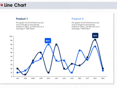 Ways To Design Impactful Trading Solution Line Chart Ppt PowerPoint Presentation Infographic Template Background Designs PDF
