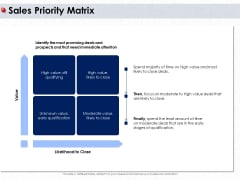 Ways To Design Impactful Trading Solution Sales Priority Matrix Ppt PowerPoint Presentation Inspiration Guide PDF