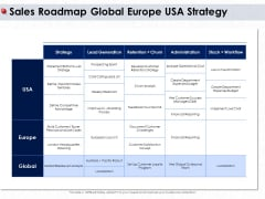 Ways To Design Impactful Trading Solution Sales Roadmap Global Europe Usa Strategy Ppt Outline Styles PDF