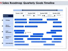 Ways To Design Impactful Trading Solution Sales Roadmap Quarterly Goals Timeline Ppt PowerPoint Presentation Gallery Graphics Design PDF