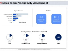 Ways To Design Impactful Trading Solution Sales Team Productivity Assessment Ppt Icon Slide Download PDF