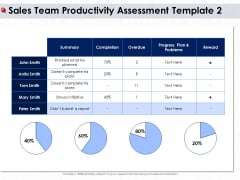 Ways To Design Impactful Trading Solution Sales Team Productivity Assessment Template Ppt Portfolio Brochure PDF