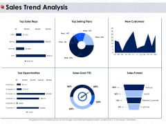 Ways To Design Impactful Trading Solution Sales Trend Analysis Customers Ppt Slides Tips PDF