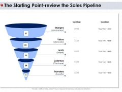 Ways To Design Impactful Trading Solution The Starting Point Review The Sales Pipeline Ppt Portfolio Rules PDF