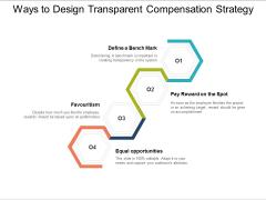 Ways To Design Transparent Compensation Strategy Ppt PowerPoint Presentation Diagram Lists