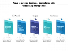 Ways To Develop Emotional Competence With Relationship Management Ppt Slides Grid PDF