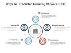 Ways To Do Affiliated Marketing Shown In Circle Ppt PowerPoint Presentation File Mockup PDF