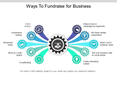 Ways To Fundraise For Business Ppt PowerPoint Presentation Professional Aids