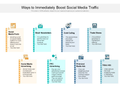 Ways To Immediately Boost Social Media Traffic Ppt PowerPoint Presentation Infographic Template Skills PDF