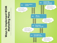 Ways To Implement Wom Marketing Plans Ppt PowerPoint Presentation Icon Tips