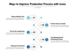 Ways To Improve Production Process With Icons Ppt PowerPoint Presentation Outline Objects
