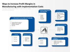 Ways To Increase Profit Margins In Manufacturing With Implementation Costs Ppt PowerPoint Presentation Gallery Sample PDF