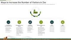Ways To Increase The Number Of Visitors In Zoo Ppt Infographics Layouts PDF