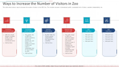 Ways To Increase The Number Of Visitors In Zoo Structure PDF