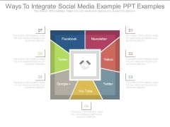 Ways To Integrate Social Media Example Ppt Examples