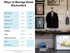 Ways To Manage Retail Backorders Ppt PowerPoint Presentation Gallery Visuals