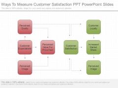 Ways To Measure Customer Satisfaction Ppt Powerpoint Slides