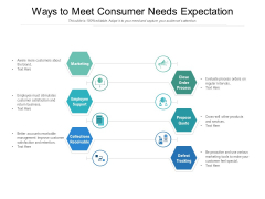 Ways To Meet Consumer Needs Expectation Ppt PowerPoint Presentation Slides Graphics