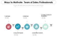 Ways To Motivate Team Of Sales Professionals Ppt PowerPoint Presentation Icon Inspiration PDF