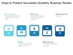 Ways To Present Successful Quarterly Business Review Ppt PowerPoint Presentation File Gallery PDF