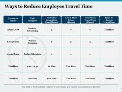 Ways To Reduce Employee Travel Time Ppt PowerPoint Presentation Gallery Ideas