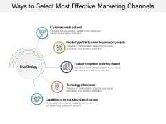 Ways To Select Most Effective Marketing Channels Ppt PowerPoint Presentation Professional Slides