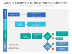 Ways To Streamline Business Process Automation Ppt PowerPoint Presentation Show Diagrams PDF