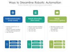 Ways To Streamline Robotic Automation Ppt PowerPoint Presentation Infographic Template Deck PDF